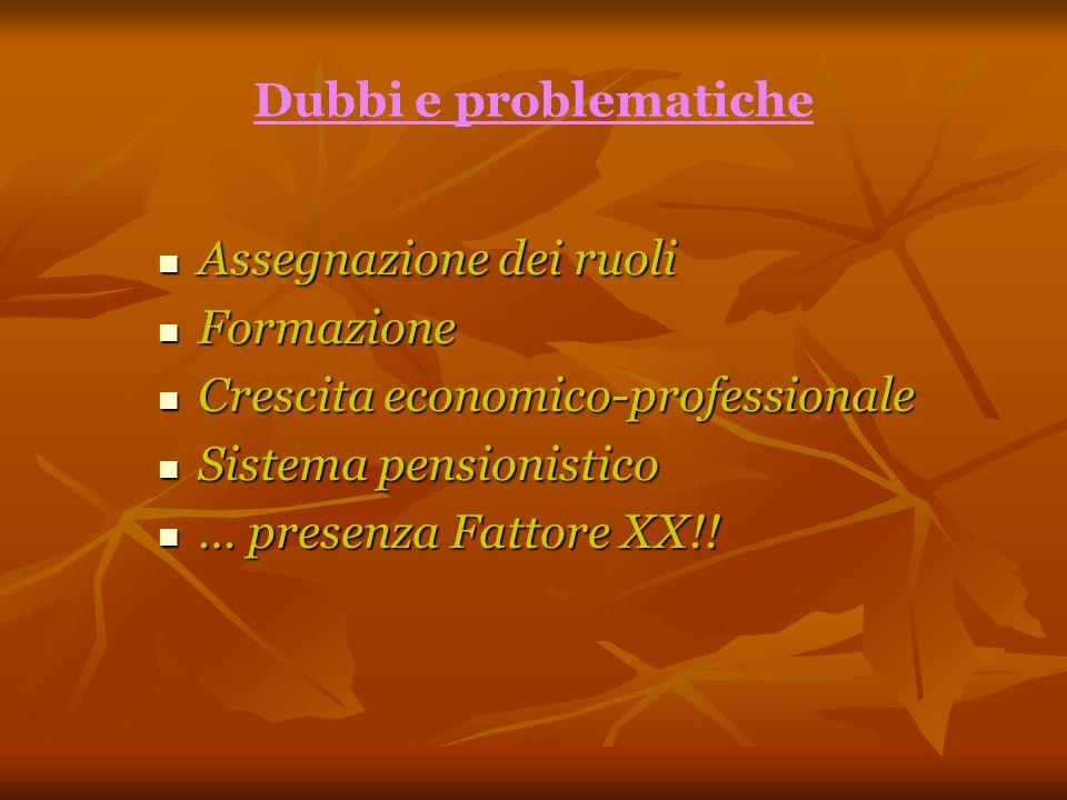 Dubbi e problematiche Assegnazione dei ruoli. Formazione. Crescita economico-professionale. Sistema pensionistico.
