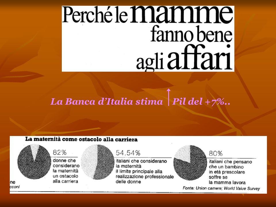 La Banca d'Italia stima Pil del +7%..
