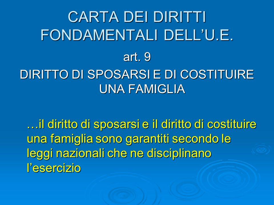 CARTA DEI DIRITTI FONDAMENTALI DELL'U.E.