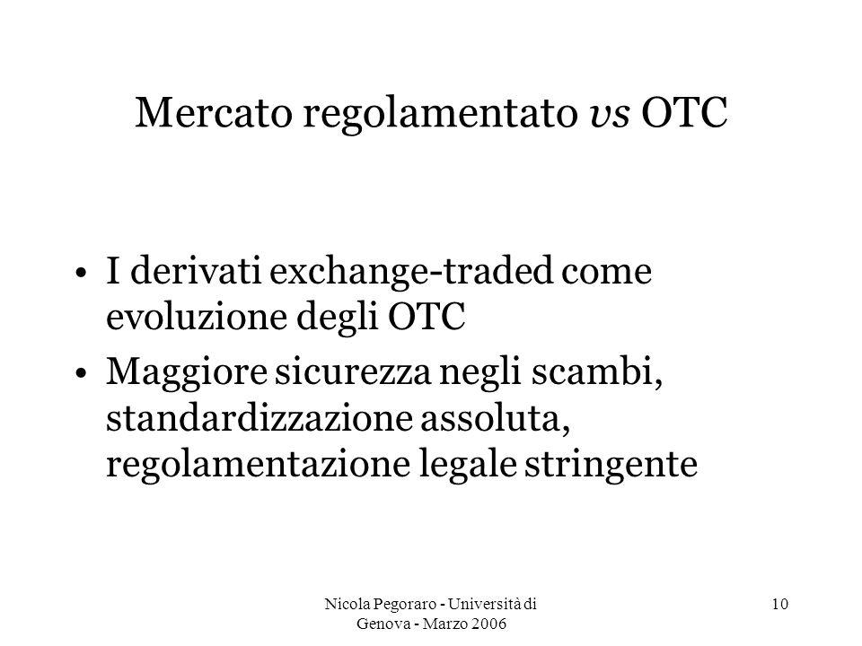 Mercato regolamentato vs OTC