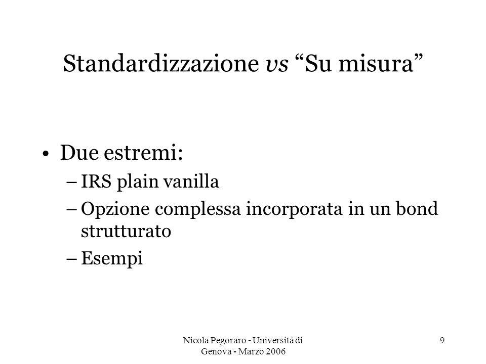 Standardizzazione vs Su misura