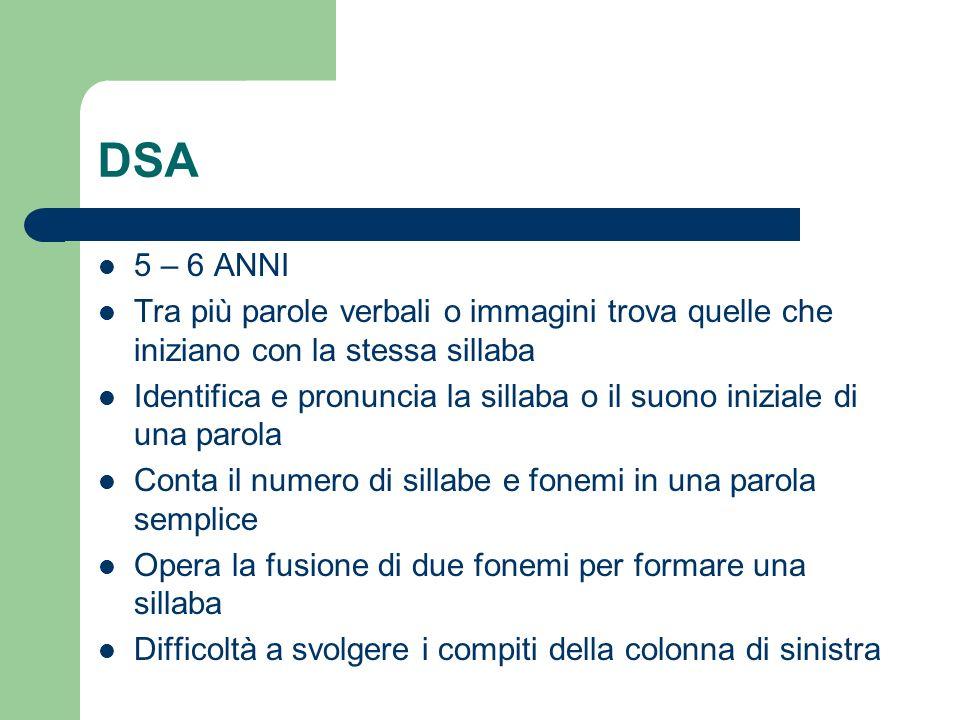 DSA 5 – 6 ANNI. Tra più parole verbali o immagini trova quelle che iniziano con la stessa sillaba.