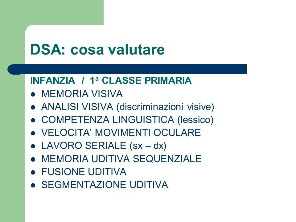 DSA: cosa valutare INFANZIA / 1a CLASSE PRIMARIA MEMORIA VISIVA