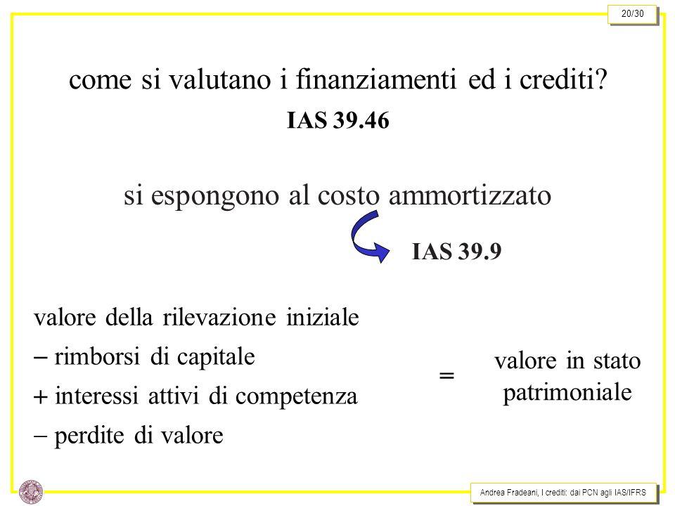 come si valutano i finanziamenti ed i crediti