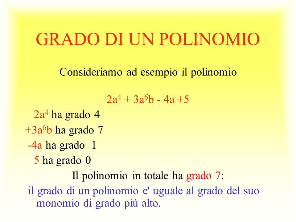 GRADO DI UN POLINOMIO Consideriamo ad esempio il polinomio