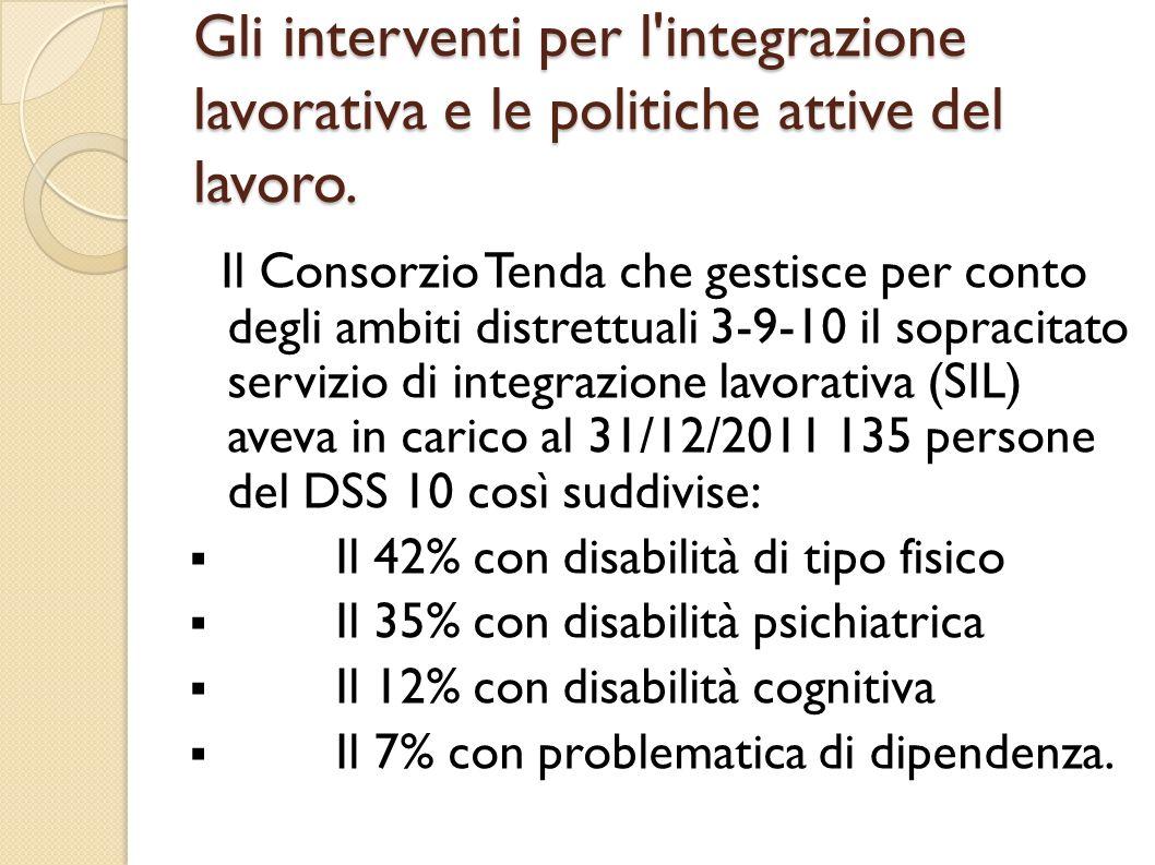 Gli interventi per l integrazione lavorativa e le politiche attive del lavoro.