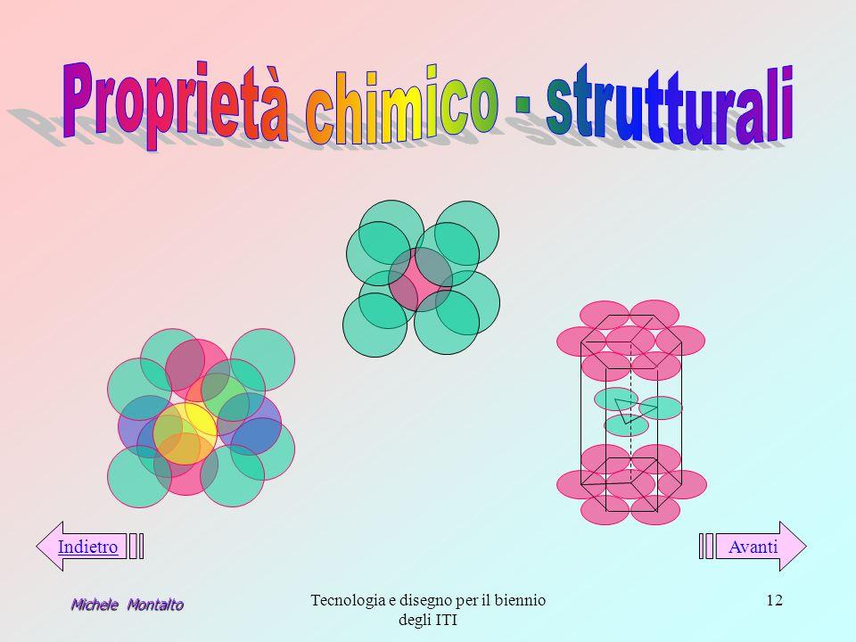 Proprietà chimico - strutturali
