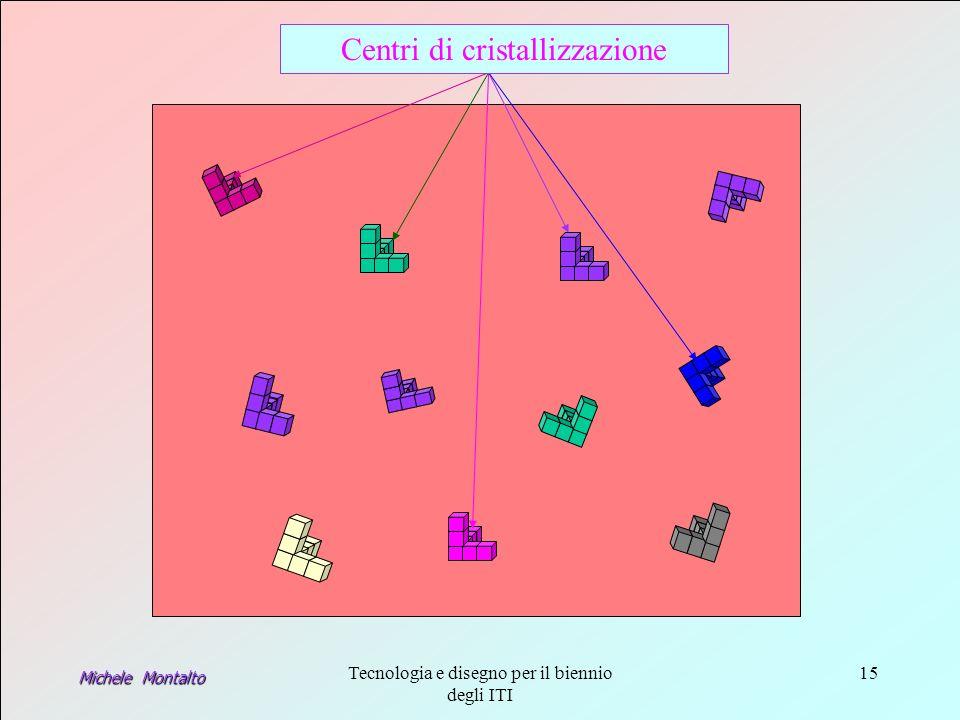 Centri di cristallizzazione
