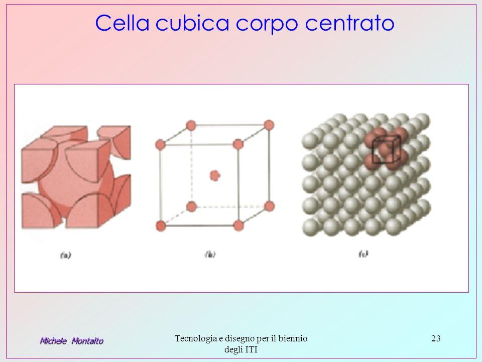 Cella cubica corpo centrato