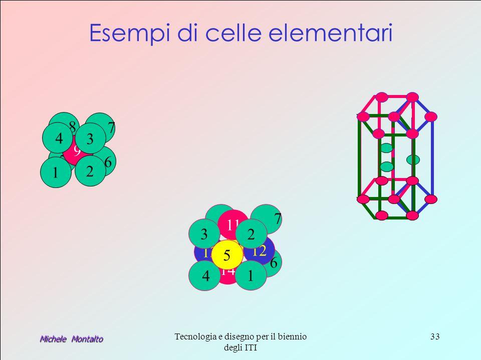 Esempi di celle elementari