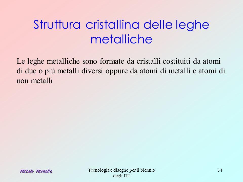 Struttura cristallina delle leghe metalliche