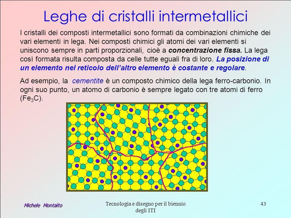 Leghe di cristalli intermetallici