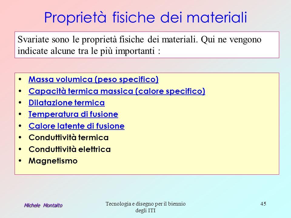 Proprietà fisiche dei materiali