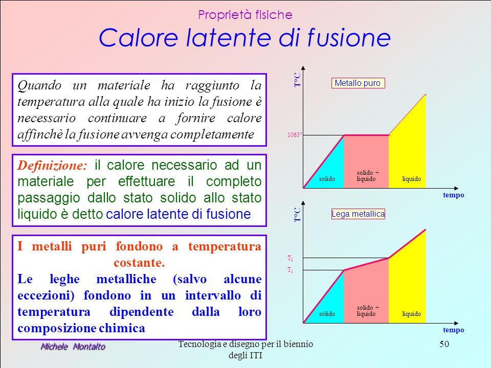 Proprietà fisiche Calore latente di fusione