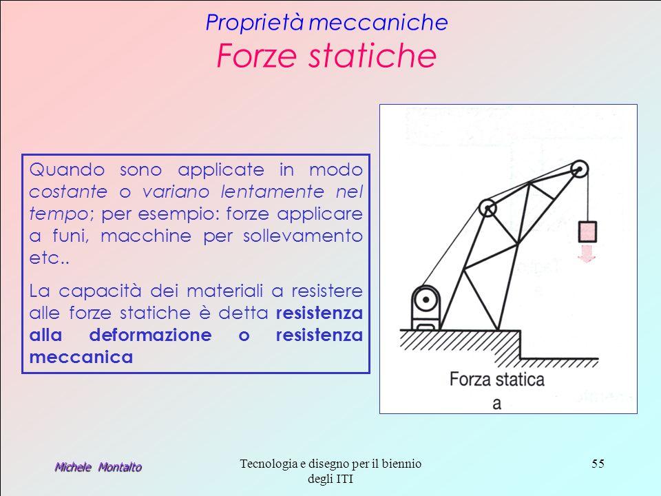 Proprietà meccaniche Forze statiche