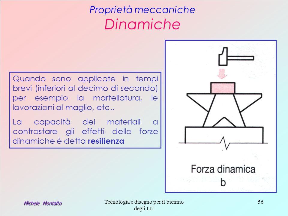 Proprietà meccaniche Dinamiche