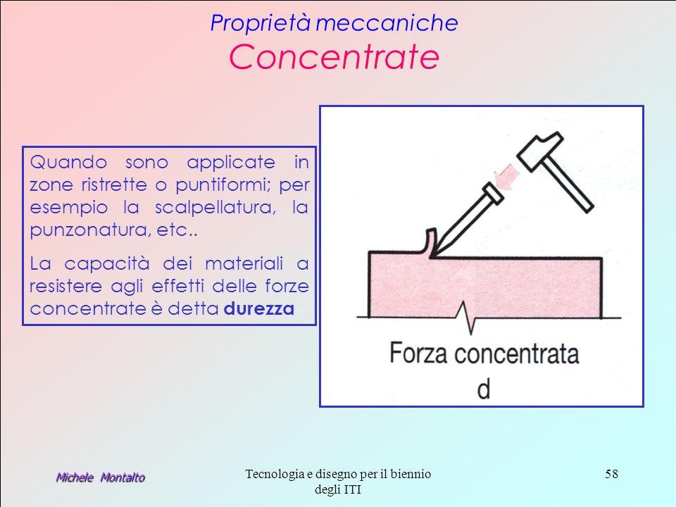 Proprietà meccaniche Concentrate