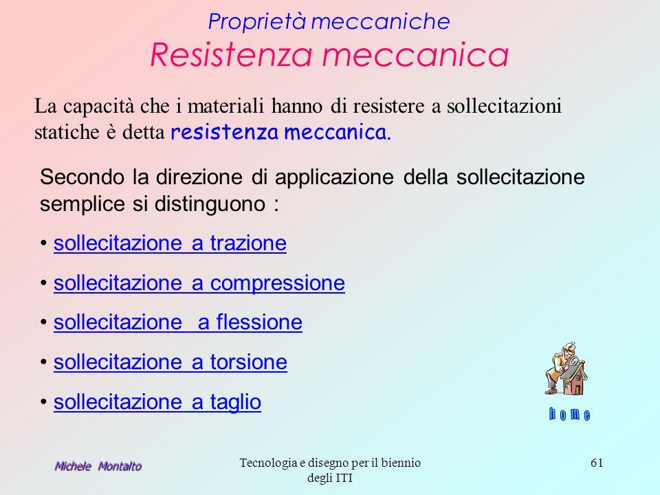 Proprietà meccaniche Resistenza meccanica