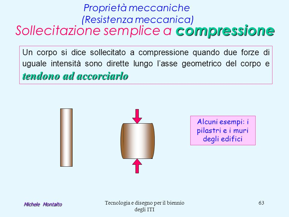 Proprietà meccaniche (Resistenza meccanica) Sollecitazione semplice a