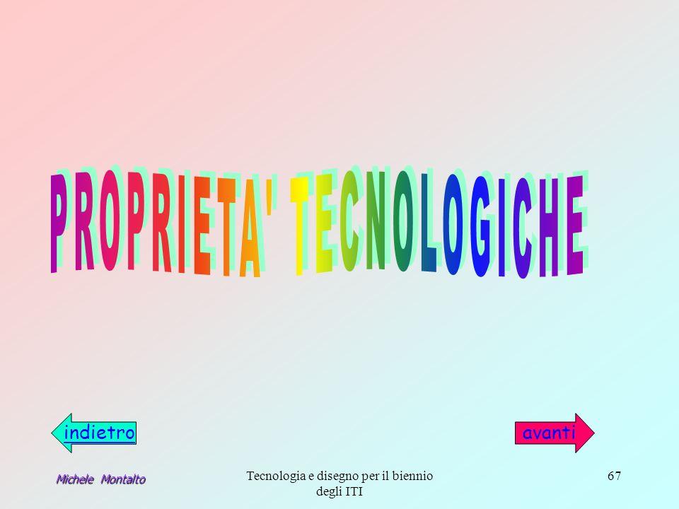 PROPRIETA TECNOLOGICHE