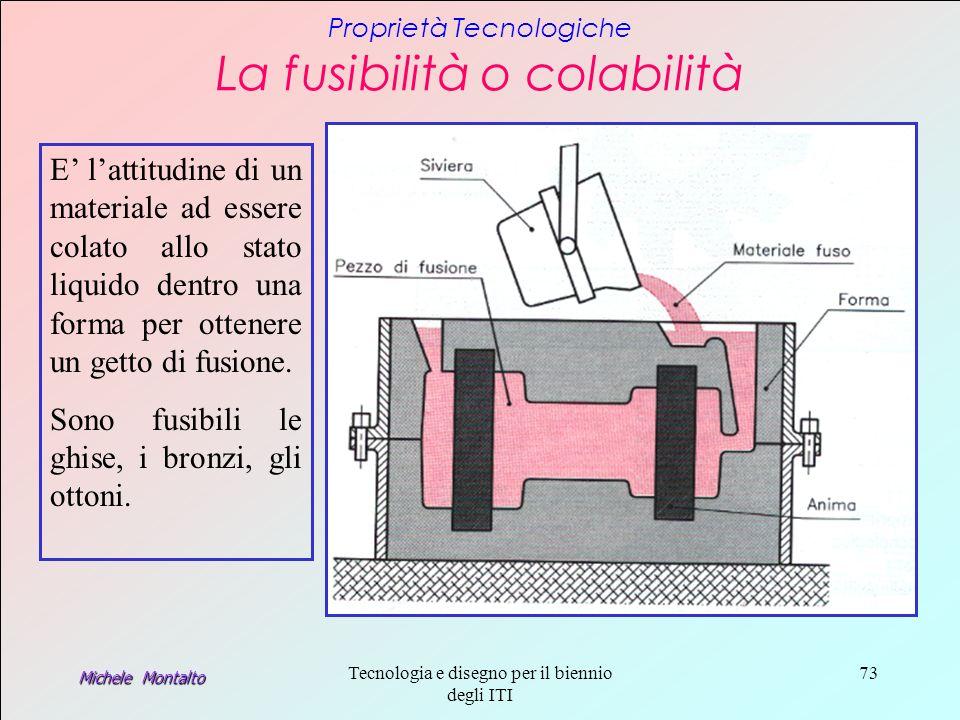 Proprietà Tecnologiche La fusibilità o colabilità