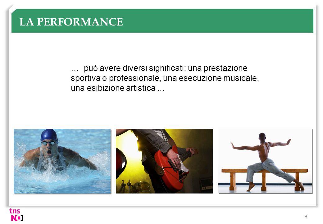 LA PERFORMANCE … può avere diversi significati: una prestazione sportiva o professionale, una esecuzione musicale, una esibizione artistica ...