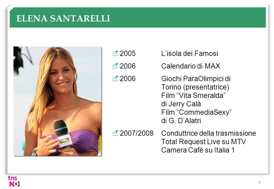 ELENA SANTARELLI 2005 L'isola dei Famosi 2006 Calendario di MAX