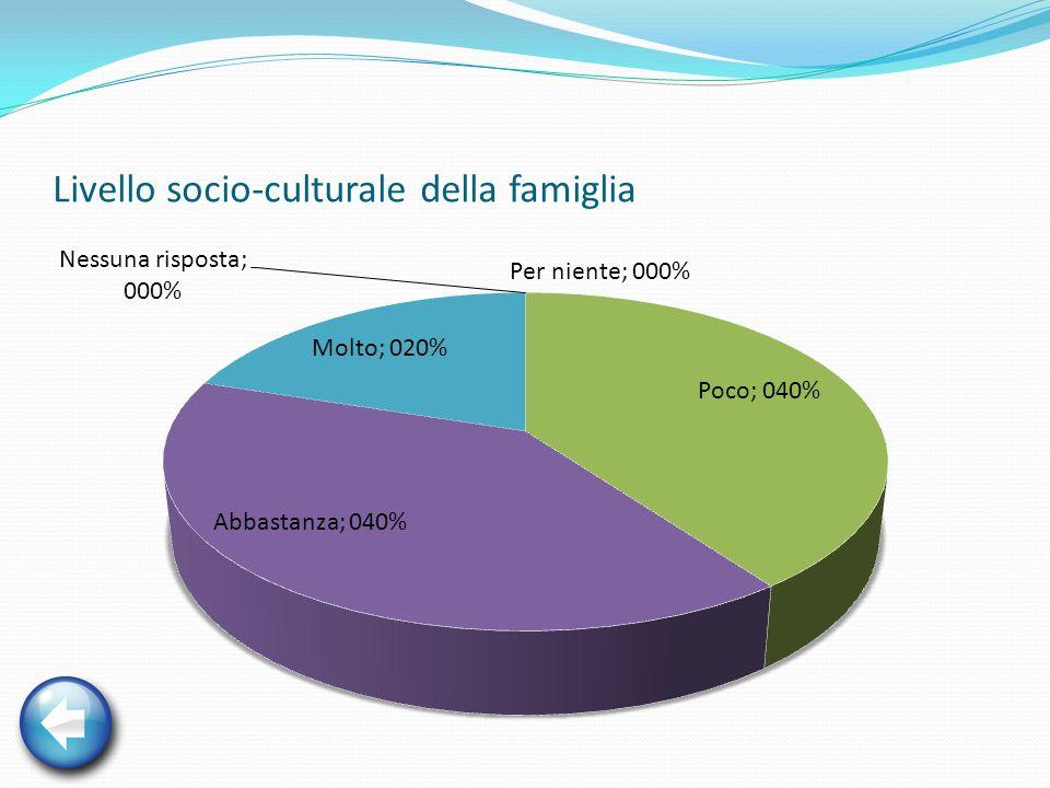 Livello socio-culturale della famiglia