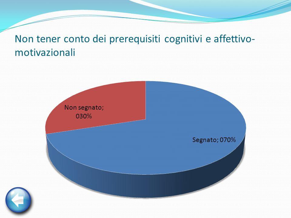 Non tener conto dei prerequisiti cognitivi e affettivo-motivazionali