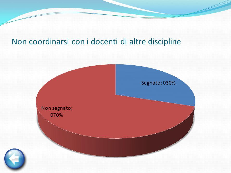 Non coordinarsi con i docenti di altre discipline