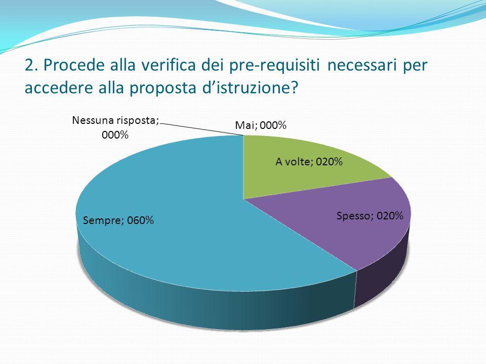 2. Procede alla verifica dei pre-requisiti necessari per accedere alla proposta d'istruzione