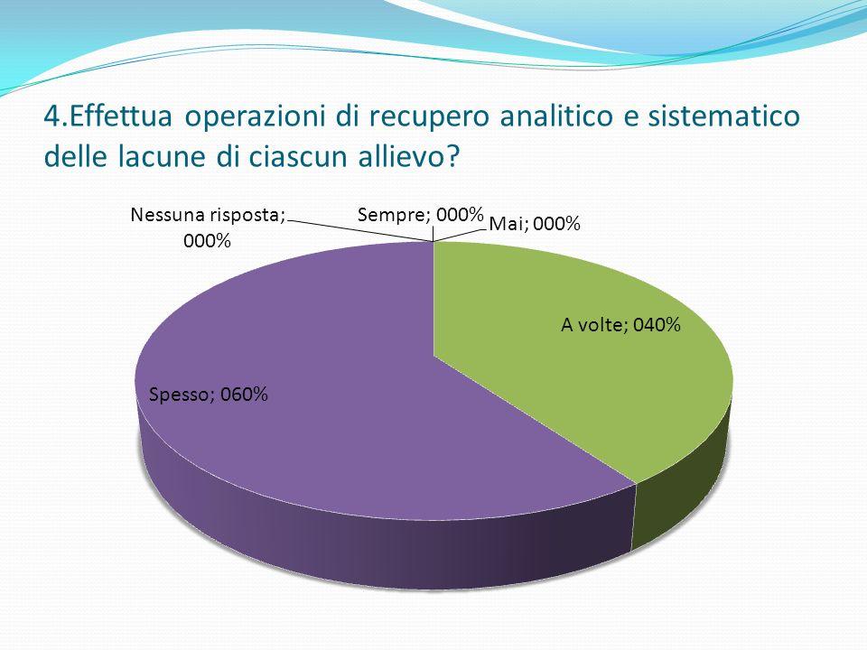 4.Effettua operazioni di recupero analitico e sistematico delle lacune di ciascun allievo