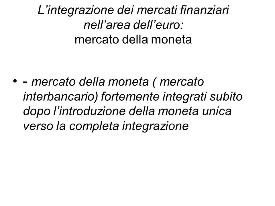 L'integrazione dei mercati finanziari nell'area dell'euro: mercato della moneta