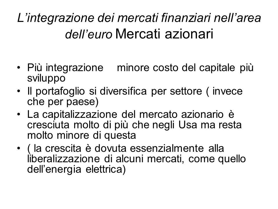 L'integrazione dei mercati finanziari nell'area dell'euro Mercati azionari