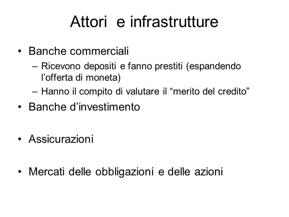 Attori e infrastrutture