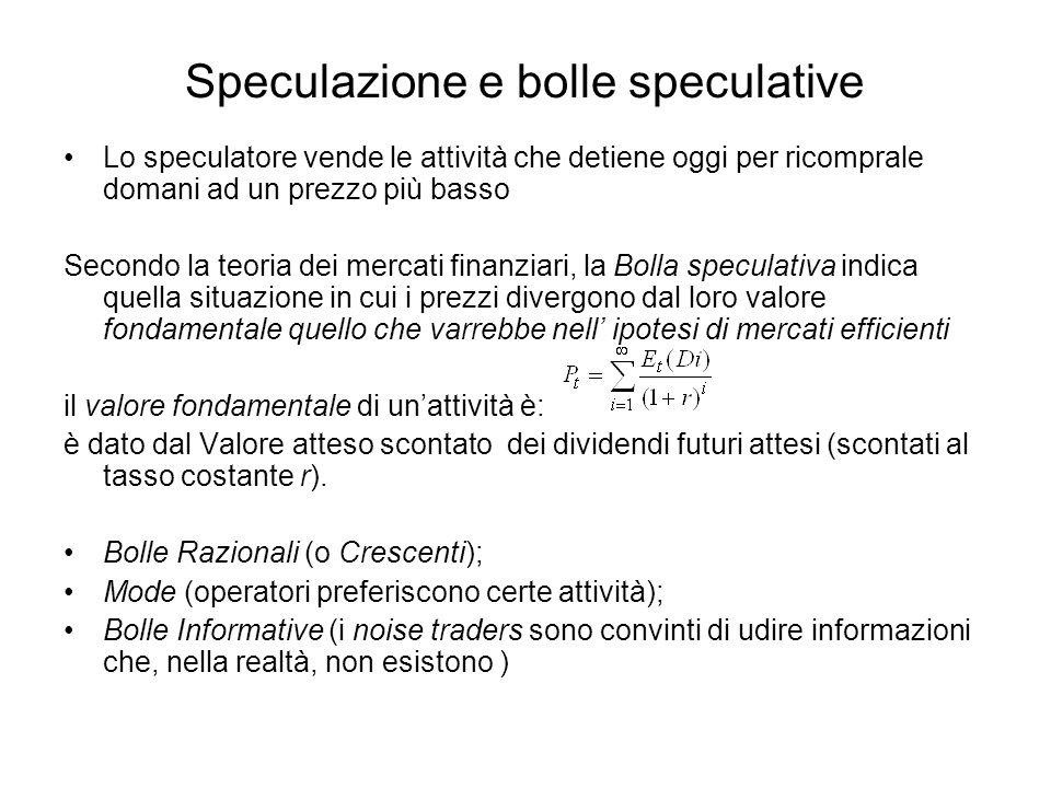 Speculazione e bolle speculative