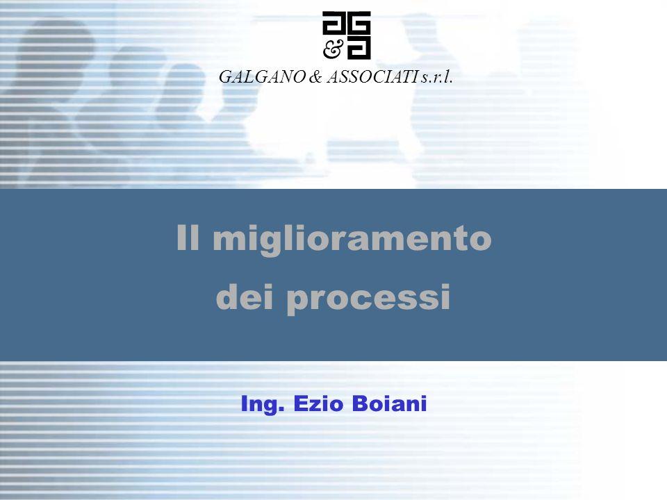 Il miglioramento dei processi Ing. Ezio Boiani