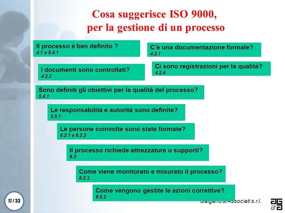 Cosa suggerisce ISO 9000, per la gestione di un processo