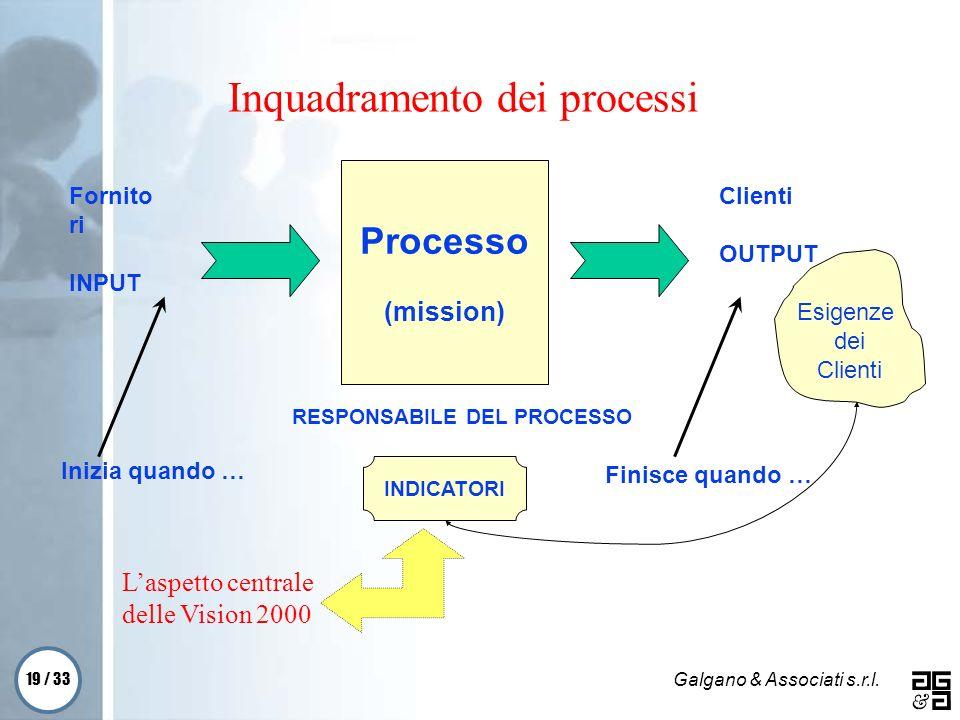 Inquadramento dei processi