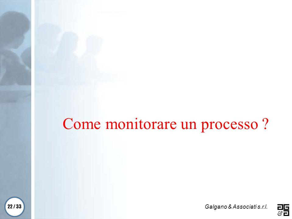 Come monitorare un processo