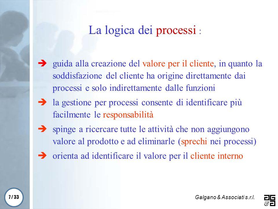 La logica dei processi :