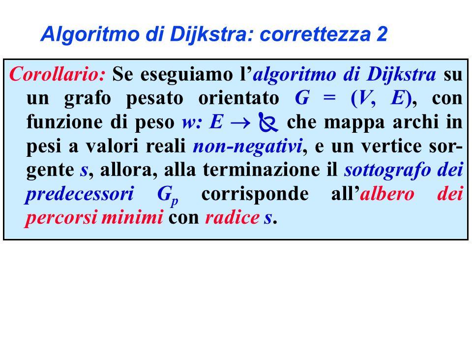 Algoritmo di Dijkstra: correttezza 2