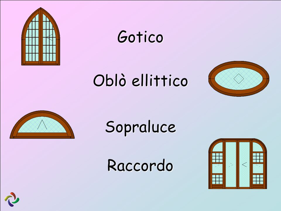 Gotico Oblò ellittico Sopraluce Raccordo