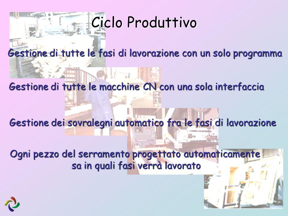 Ciclo Produttivo Gestione di tutte le fasi di lavorazione con un solo programma. Gestione di tutte le macchine CN con una sola interfaccia.