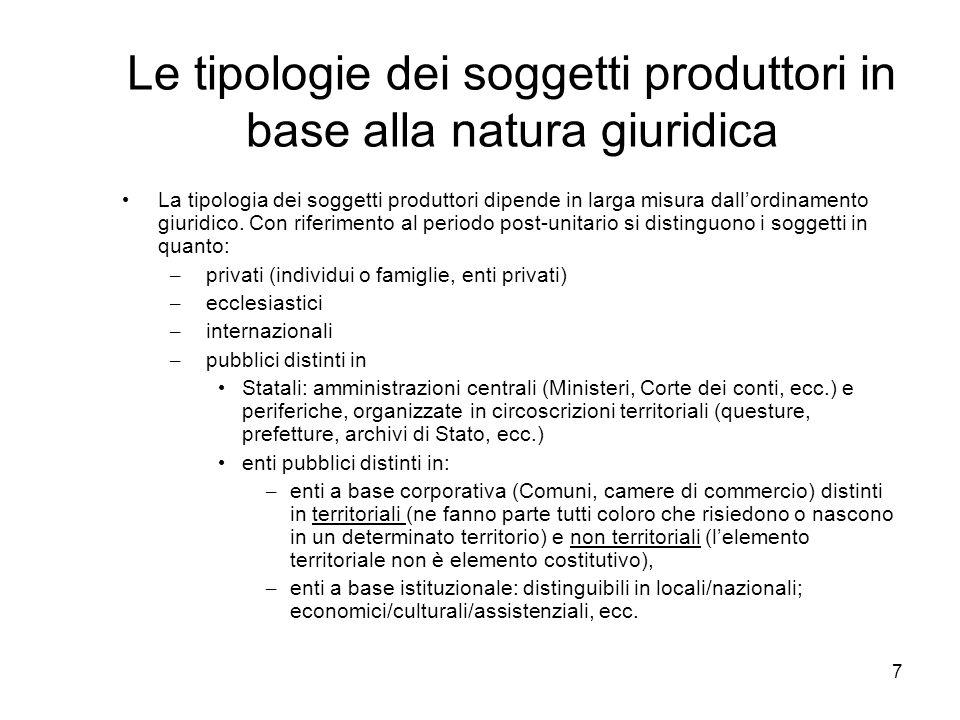 Le tipologie dei soggetti produttori in base alla natura giuridica