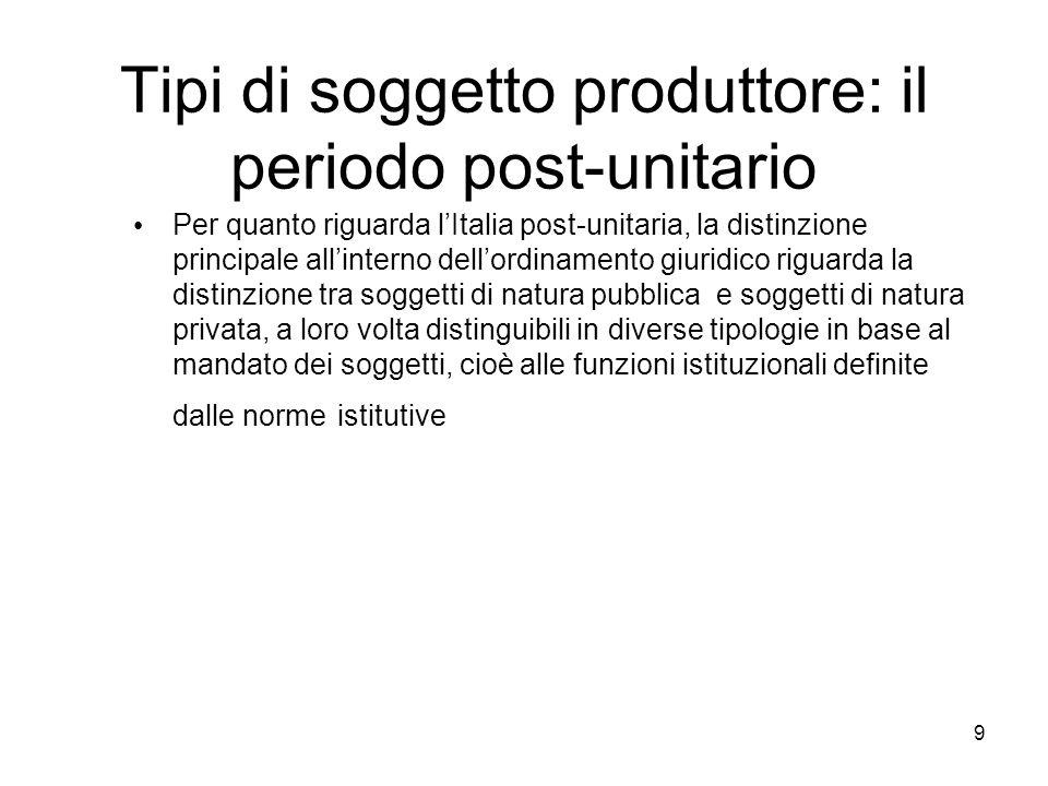 Tipi di soggetto produttore: il periodo post-unitario