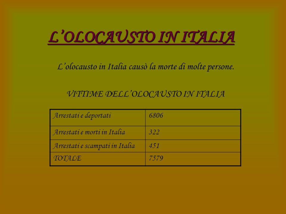 L'OLOCAUSTO IN ITALIA L'olocausto in Italia causò la morte di molte persone. VITTIME DELL'OLOCAUSTO IN ITALIA.