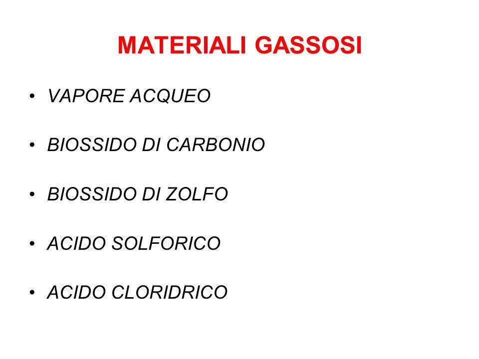 MATERIALI GASSOSI VAPORE ACQUEO BIOSSIDO DI CARBONIO BIOSSIDO DI ZOLFO