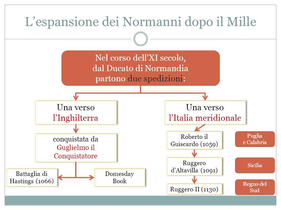 L'espansione dei Normanni dopo il Mille