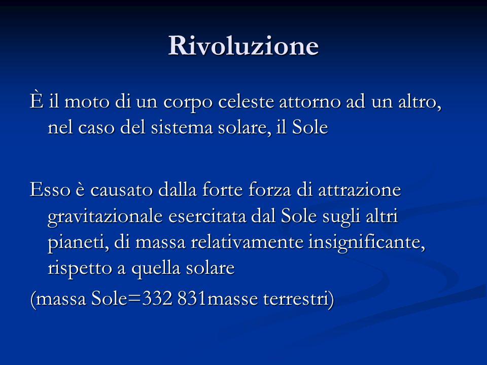 Rivoluzione È il moto di un corpo celeste attorno ad un altro, nel caso del sistema solare, il Sole.